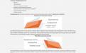 Сайт производителя упаковочных материалов в Днепре